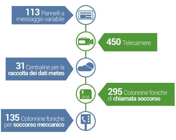 struttura-operativa-infografica