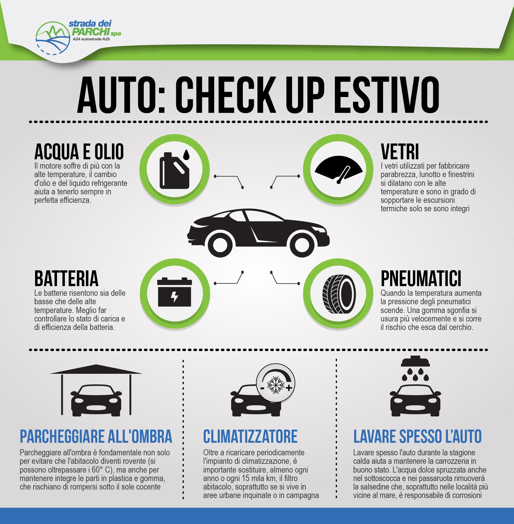 infografica manutenzione estiva auto-01